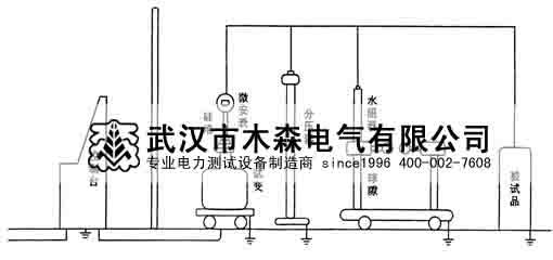 干式试验变压器_三倍频感应耐压试验