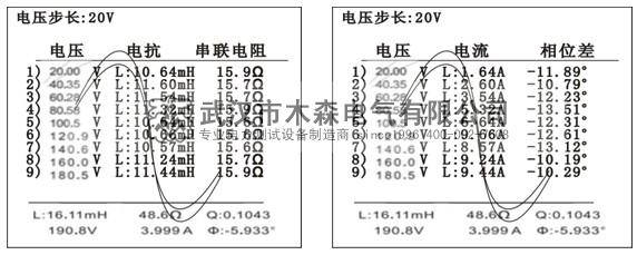 MS-506A 发电机转子交流阻抗测试仪产品用途 MS-506A 发电机转子交流阻抗测试仪是判断发电机转子绕组有无匝间短路的专用仪器,具备以下测量功能:  静态下的转子交流阻抗,同时记录电压、电流、功率  旋转状态下的转子交流阻抗,同时记录电压、电流、功率  旋转状态下的转子交流阻抗限定值、阻抗增量百分数  显示转子阻抗 - 转速及转子阻抗 - 电压的曲线  转子绕组的功率、相位角参数 MS-506A 发电机转子阻抗测试仪完全满足以下标准要求:  JB/T 8446-1996<<发电