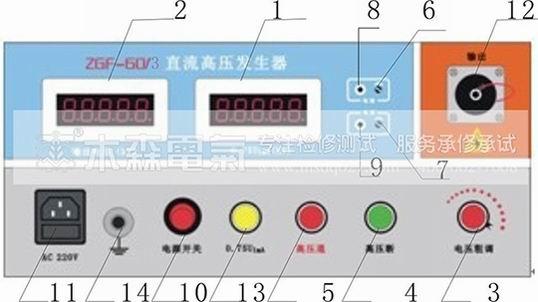 三、直流高压发生器工作原理  四、直流高压发生器外观说明  图1 操作箱面板示意图 1、0.75U1mA电压表:数字显示直流高压输出U1mA值的0.75倍值。 2、电压表:数字显示直流高压输出电压值。 3、输出调节钮:顺时方向转动增加输出值。逆时方向转动减少输出值。 4、分闸钮:绿色,高压回路断开按钮,此时红灯灭,绿灯亮。 5、合闸钮:红色,高压回路接通按钮,此时红灯亮、绿灯灭。 6、过流电位器:用于整定过电流保护值整定范围0.