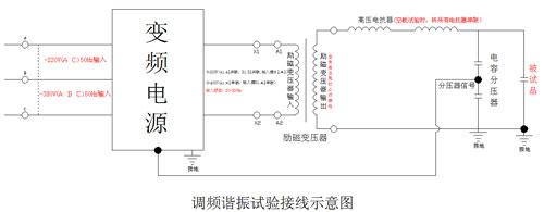 电缆耐压试验的接线图集结会