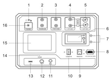 【互感器测试仪】ms-601c