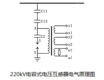 是220kv以下的电容式电压