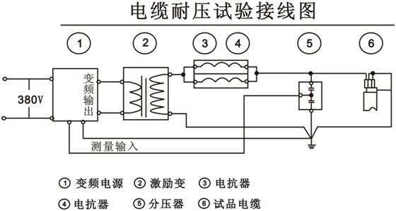 山东110kv电缆耐压试验接线图